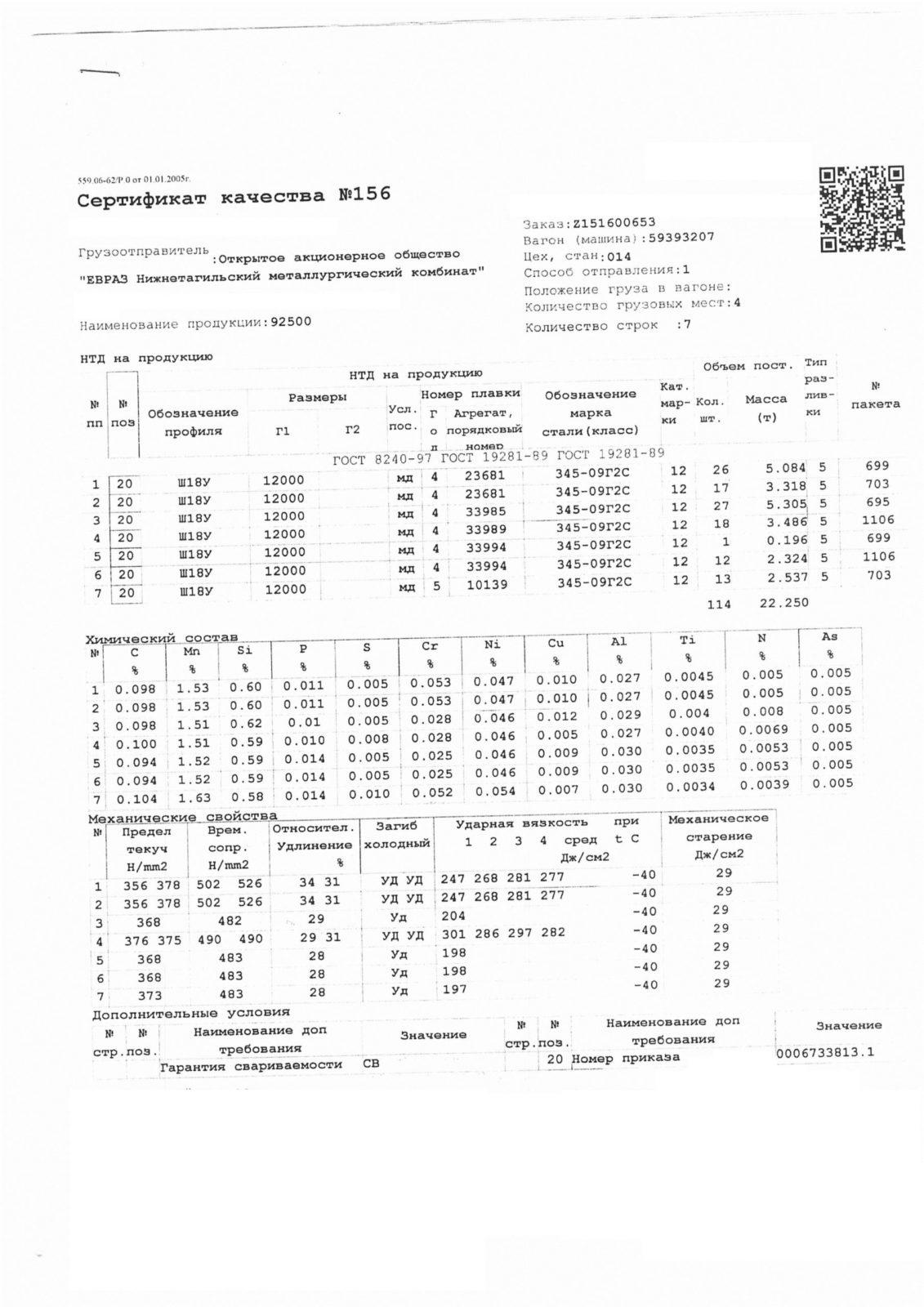 швеллер 18 09г2с