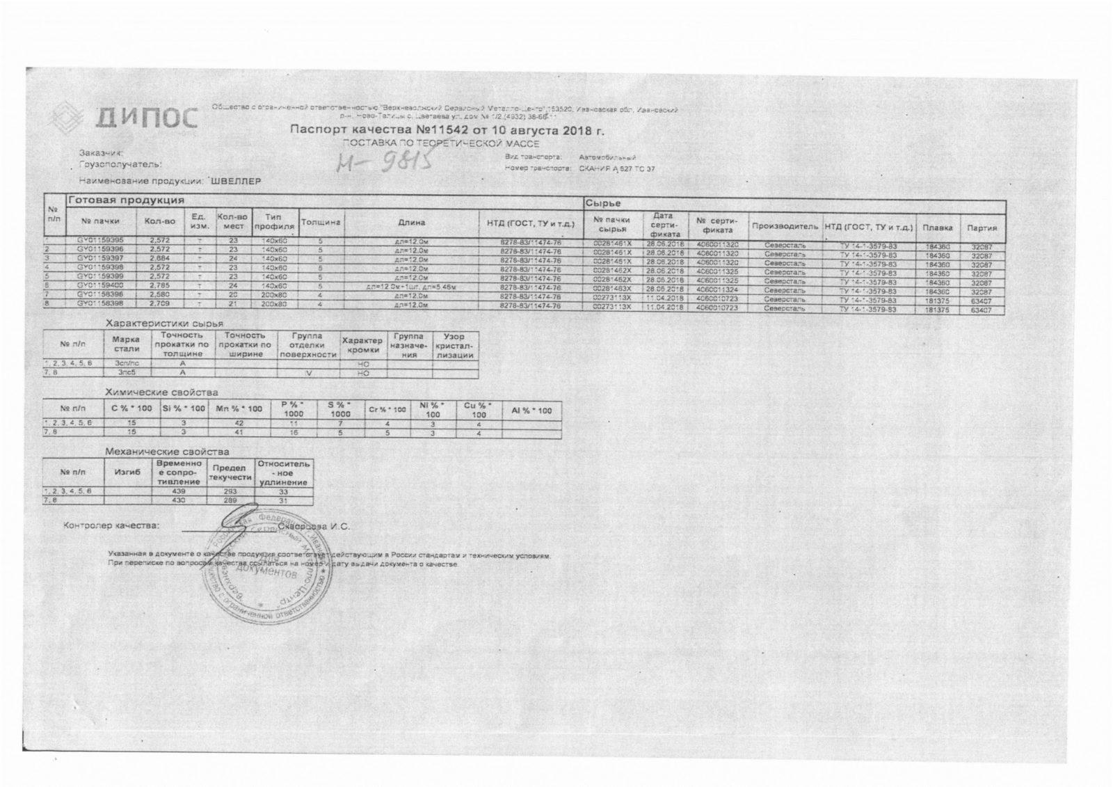швеллер гн 140х60х5,,4