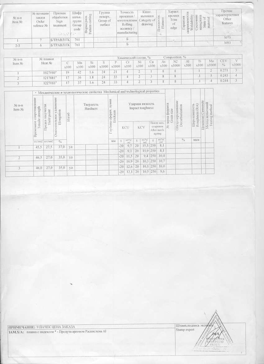 швеллер гн 160х80х5,,4 (2)