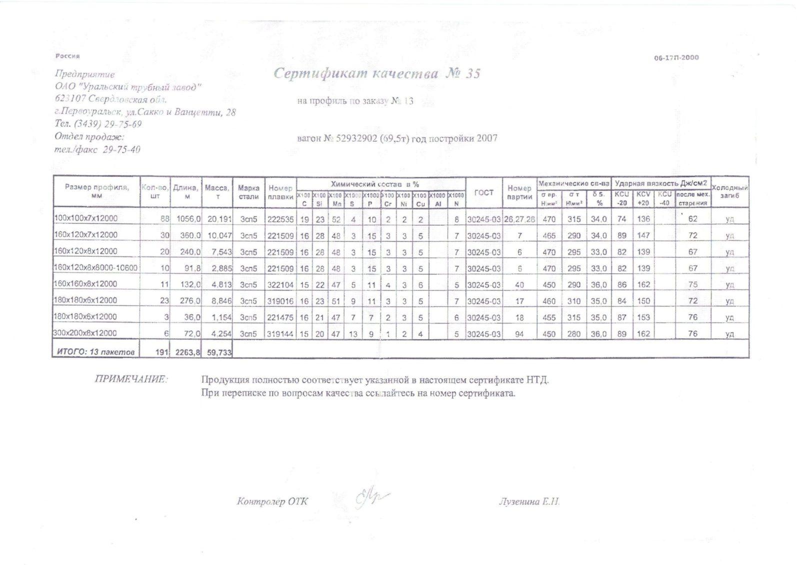 труба профильная 160х120х7,,8,,180х6,,,,,300х200х8