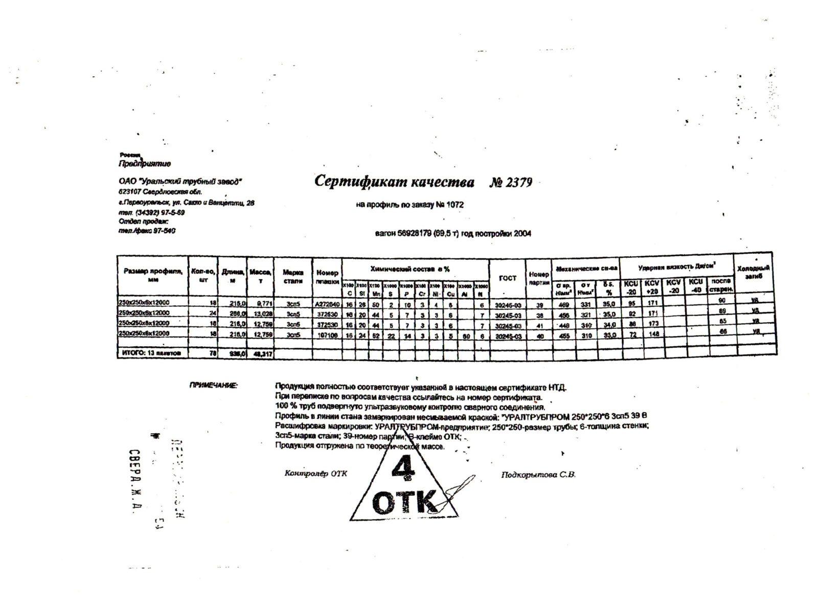 труба профильная 250х6,,8
